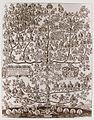 Pałubinskija. Палубінскія (A. Tarasievič, 1672).jpg