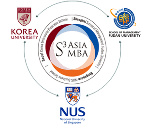 S3 Asia MBA - S³ Asia MBA - partner business schools