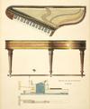 Piano ca1830 byJRPenniman MFABoston.png