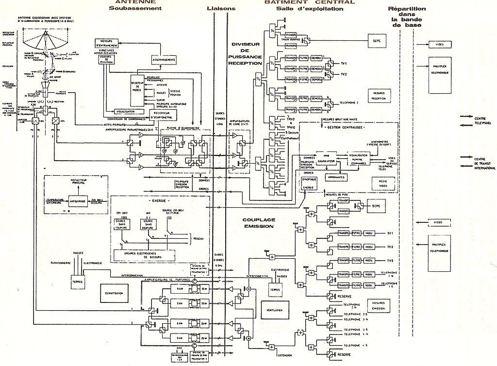 Fichier plan schema station wikip dia for Logiciel gratuit schema electrique maison