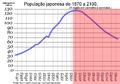 População japonesa gráfico.png