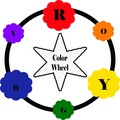 Primary-Secondary color wheel.tif