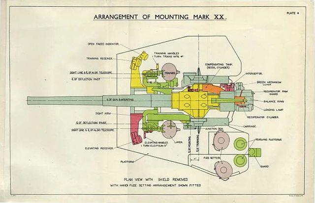 File:QF 4 inch Mk XVI gun on Mk XX mounting plan diagram.jpg ...