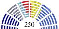 Raspodela mandata 2003.png