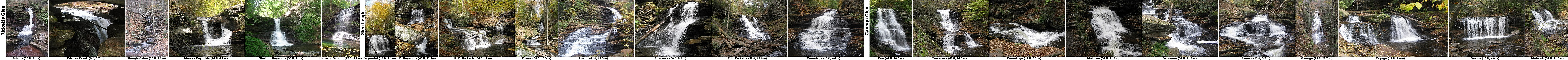 A montage of 24 photographs of waterfalls giving the name and height of each.