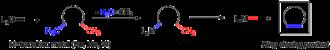 Ring-closing metathesis - Image: Ring Closing Metathesis Reaction