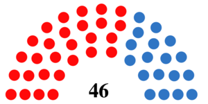 South Carolina Senate - Image: SC Senate Composition