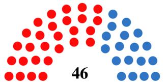 South Carolina Senate - Image: SC Senate Composition