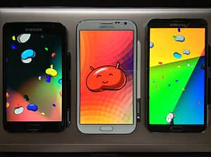 Linux adoption - Android smartphones