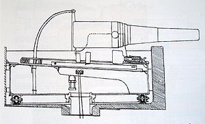 French ironclad Suffren - Barbettes of the Suffren