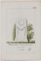 Tombeaux de personnages marquants enterrés dans les cimetières de Paris - 162 - Delaroche.png