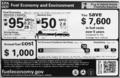 Toyota Prius Plug-in EPA label.png