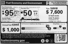 Epa Dot Monroney Sticker For The 2017 Toyota Prius Plug In Hybrid
