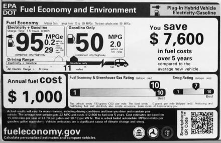 Epa Dot Monroney Sticker For The 2017 Toyota Prius Plug In Hybrid