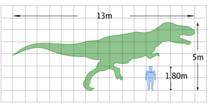 Tamaño de un humano en comparación con el del Tyrannosaurus rex.