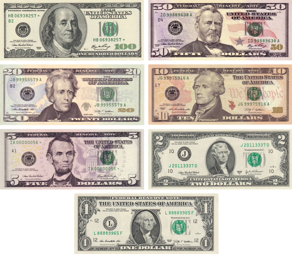 united states dollar The united states dollar ( sign : $ code : usd also abbreviated us$ and referred to as the dollar , us dollar , or american dollar ) is the official currency of the united states and its insular territories per the united states constitution it is divided into 100 smaller cent ( ) units.