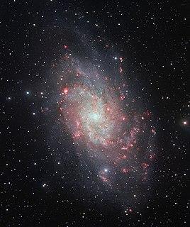Triangulum Galaxy Galaxy