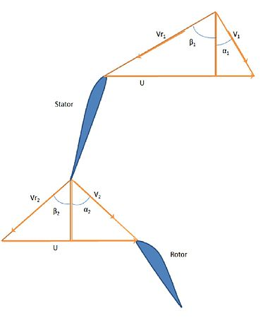 how to draw a triangle for arcsec