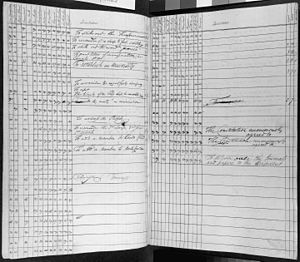 Timeline of drafting and ratification of the United States Constitution - The convention voting record, which reflects the mutual concessions and compromises that produced the Constitution; this page records the final vote taken September 15, 1787