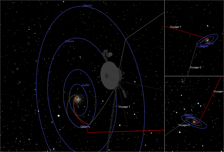 voyager 1 current position - 1024×695