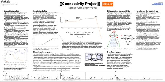Wikimania 2010 Connectivity poster.pdf