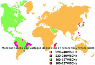 Wereld wijde electrische voltage en frequentie