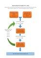 סיכום שיטת החיזוי צעד אחר צעד.pdf