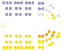 11th New Zealand Parliament Seating.png