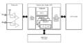 16.1. USB0 Block Diagram.png