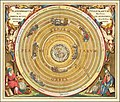 1660 illustration of Claudius Ptolemy's geocentric model of the Universe.jpg