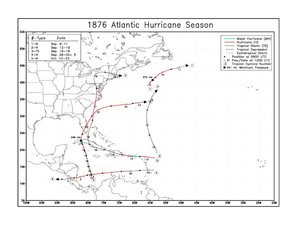 1876 Atlantic hurricane season - Image: 1876 Atlantic hurricane season map