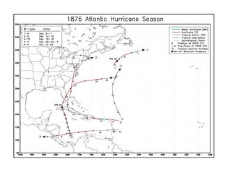 1876 Atlantic hurricane season - Image: 1876 Atlantic hurricane season map