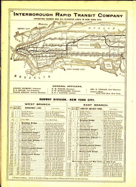 ファイル:1906 IRT map south.png