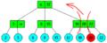 2-3 strom - pridani prvku2.png