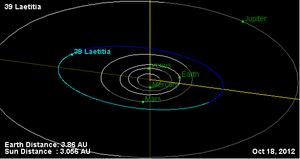 39 Laetitia - Image: 39 Laetitia