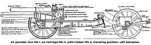 BL 60-pounder gun - Mk I Gun on Mk II carriage, traveling position