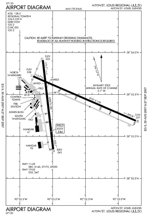 St. Louis Regional Airport - Diagram for St. Louis Regional (ALN)