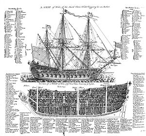 HMS Lion (1709) - A ship of the period, c.1728 - (possibly the Lion herself)