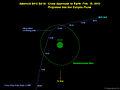 Asteroid 2012 DA14 on Feb 15, 2013.jpg