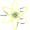 Atom - schématický.PNG