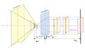 Bildraum und Sichtfeld einer Kamera in dreidimensionaler Darstellung.png