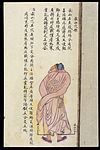 C19 Chinese MS moxibustion point chart; Chengshan Wellcome L0039493.jpg