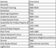CCH Schedule