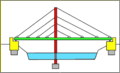Cable-stayed bridge.png