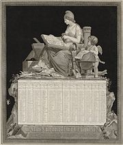 French Republican Calendar of 1794, drawn by Louis-Philibert Debucourt.