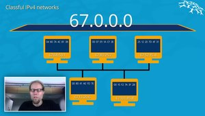 File:Classful-IPv4-networks.webm