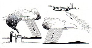 line art drawing of cloud seeding.