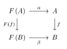 Commutative diagram defining F-algebra.png