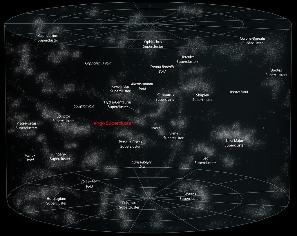 El Universo relativamente cercano