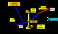 Comportamiento de fases Descompresion isotermica.png